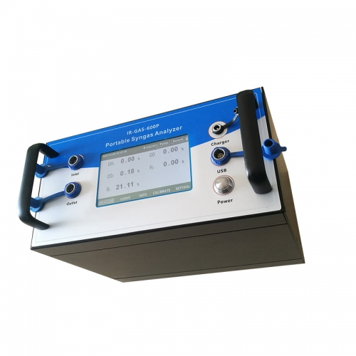 Portable Syngas Analyzer